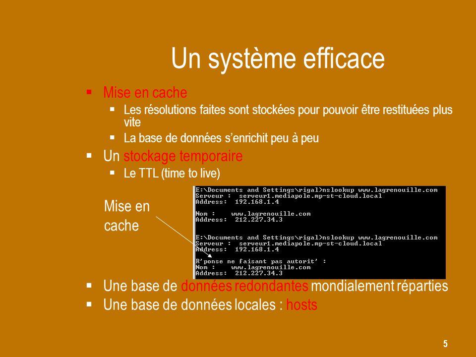 16 Résoudre un nom DNS du client ou du FAI Resolver Application : Quelle est l'adresse IP de news.ac-versailles.fr .