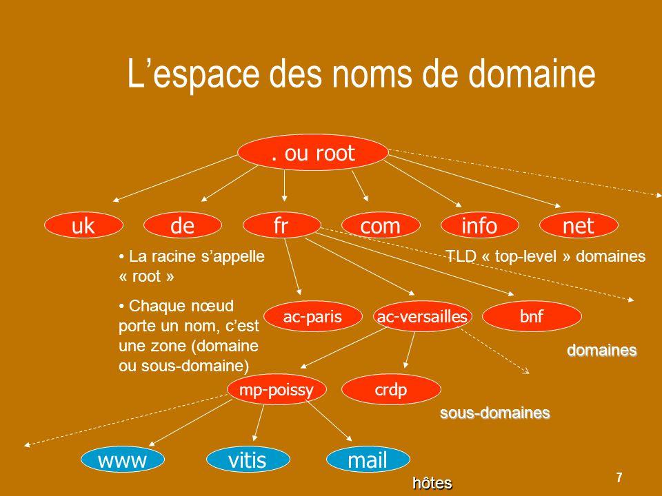 8 Les domaines  Un domaine est un sous-arbre de l'espace des noms de domaine  Un domaine est constitué de sous-domaines et d'éléments terminaux, les hôtes  Des machines d'un même réseau IP peuvent appartenir à des domaines différents  Des machines d'un même domaine peuvent être sur des réseaux IP différents  On essaie, en général, de faire correspondre adressage IP et domaines