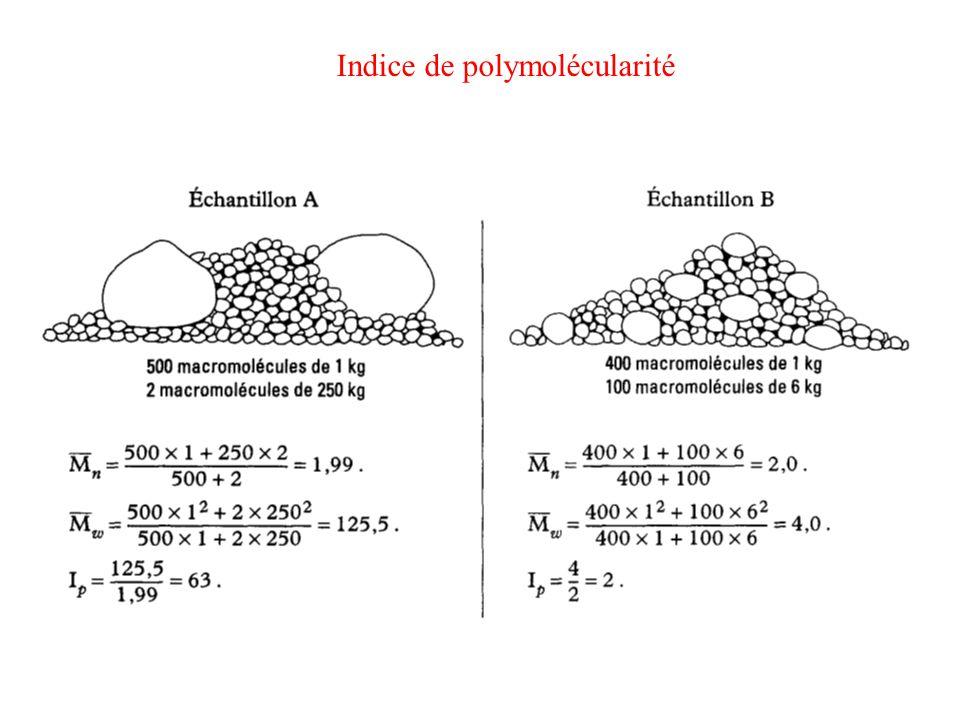Indice de polymolécularité