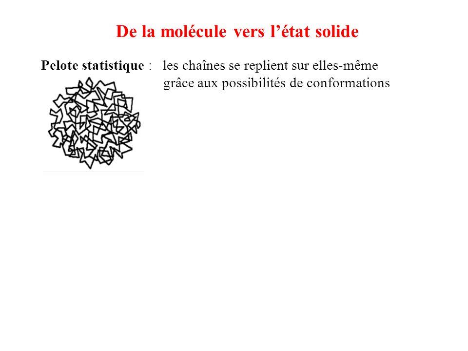 De la molécule vers l'état solide Pelote statistique : les chaînes se replient sur elles-même grâce aux possibilités de conformations