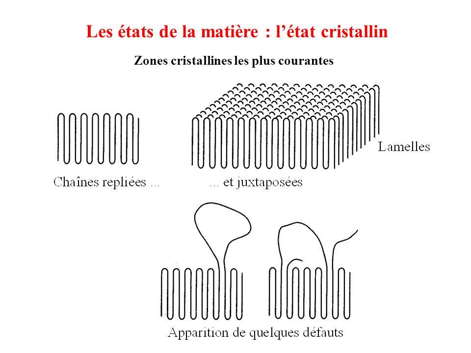 Les états de la matière : l'état cristallin Zones cristallines les plus courantes