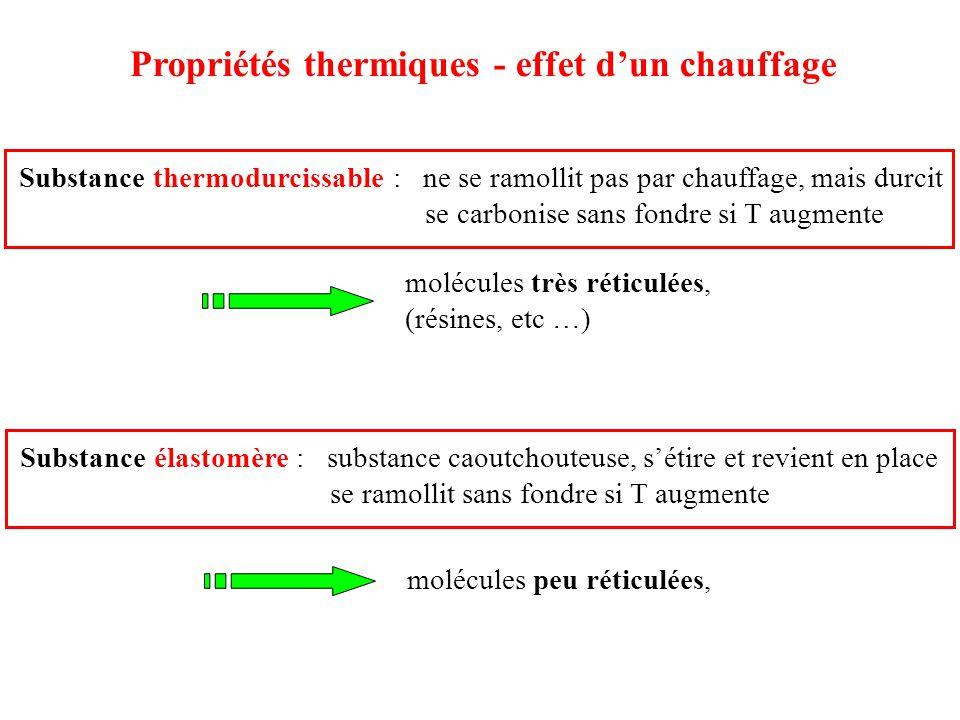 Propriétés thermiques - effet d'un chauffage Substance thermodurcissable : ne se ramollit pas par chauffage, mais durcit se carbonise sans fondre si T