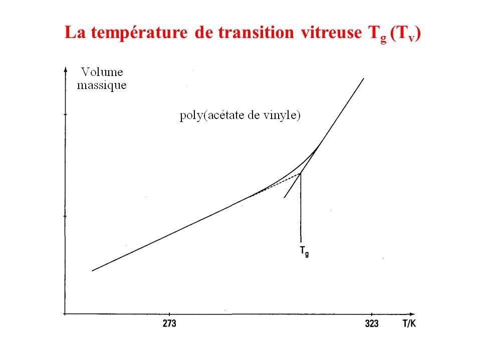 La température de transition vitreuse T g (T v )