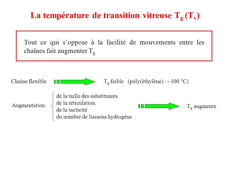 Tout ce qui s'oppose à la facilité de mouvements entre les chaînes fait augmenter T g Chaîne flexible T g faible (poly(éthylène) : - 100 °C) de la tai