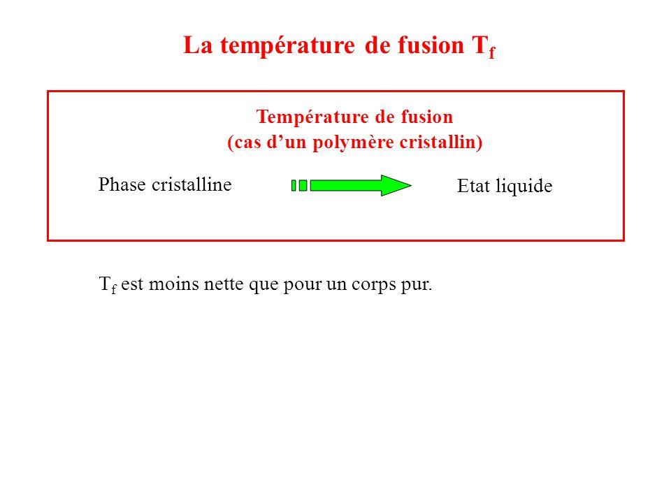 La température de fusion T f Température de fusion (cas d'un polymère cristallin) Phase cristalline Etat liquide T f est moins nette que pour un corps