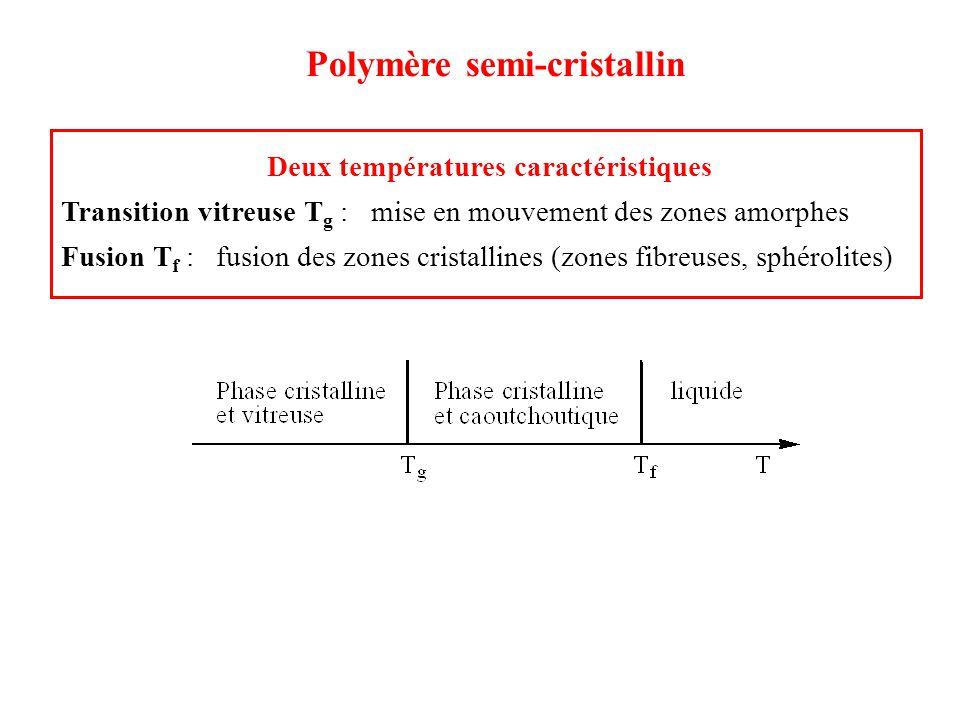 Polymère semi-cristallin Deux températures caractéristiques Transition vitreuse T g : mise en mouvement des zones amorphes Fusion T f : fusion des zon