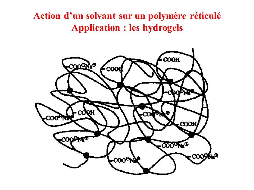 Action d'un solvant sur un polymère réticulé Application : les hydrogels