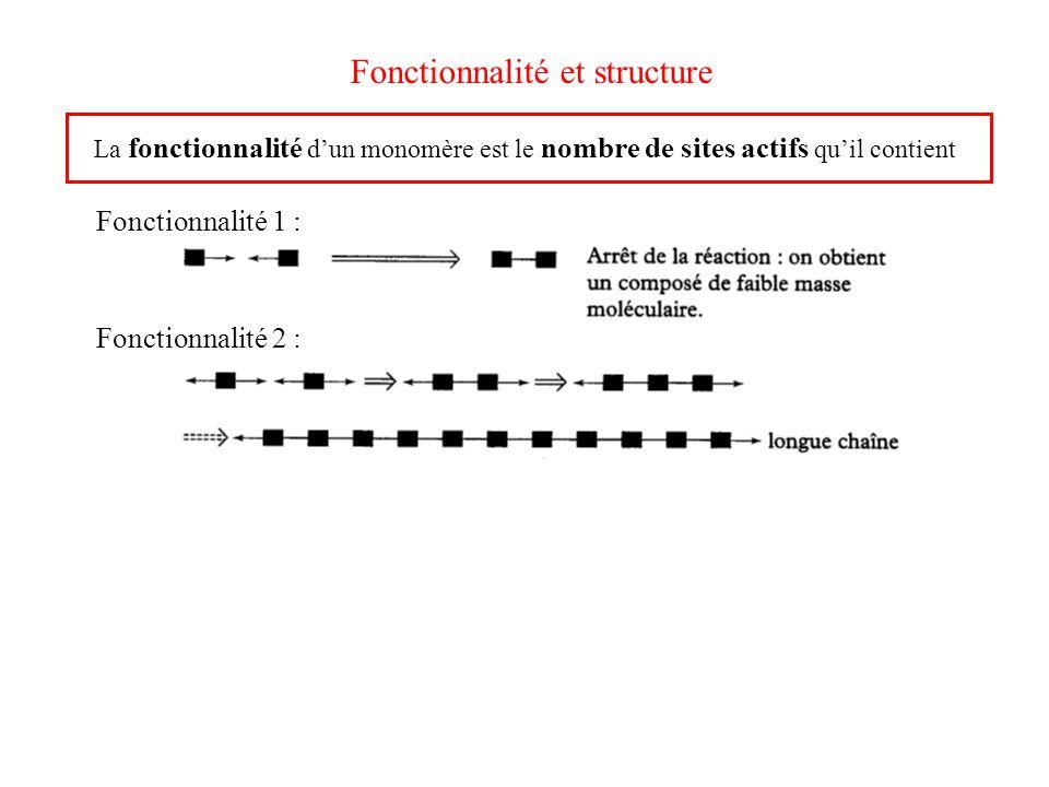 Fonctionnalité et structure La fonctionnalité d'un monomère est le nombre de sites actifs qu'il contient Fonctionnalité 1 : Fonctionnalité 2 :