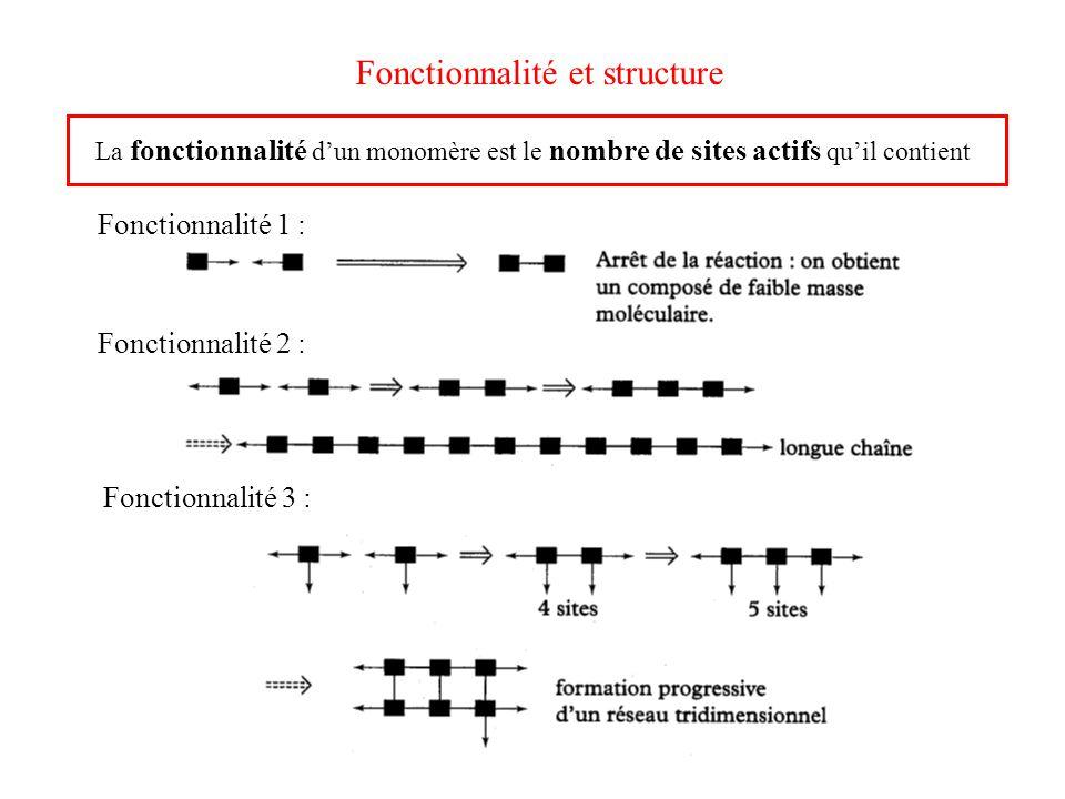 Fonctionnalité et structure La fonctionnalité d'un monomère est le nombre de sites actifs qu'il contient Fonctionnalité 1 : Fonctionnalité 2 : Fonctio