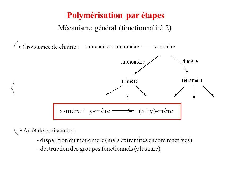 Mécanisme général (fonctionnalité 2) Croissance de chaîne : Arrêt de croissance : - disparition du monomère (mais extrémités encore réactives) - destr