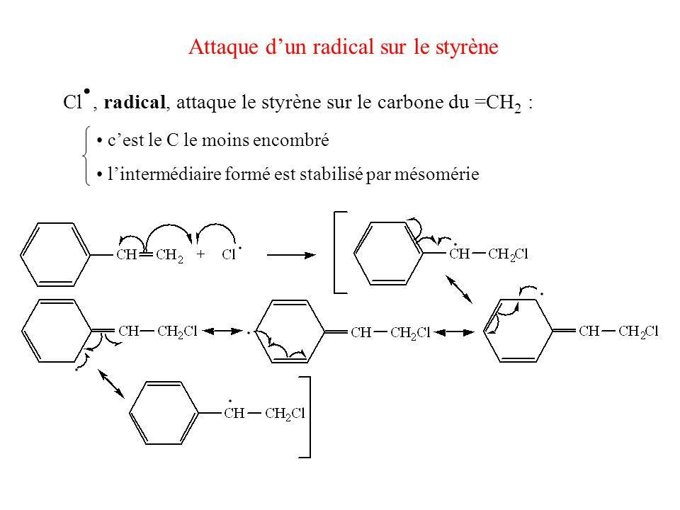 Attaque d'un radical sur le styrène Cl, radical, attaque le styrène sur le carbone du =CH 2 : c'est le C le moins encombré l'intermédiaire formé est s