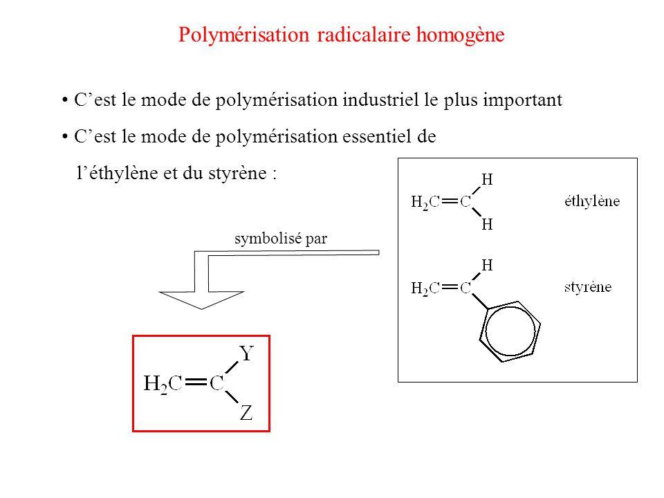 Polymérisation radicalaire homogène C'est le mode de polymérisation industriel le plus important C'est le mode de polymérisation essentiel de l'éthylè