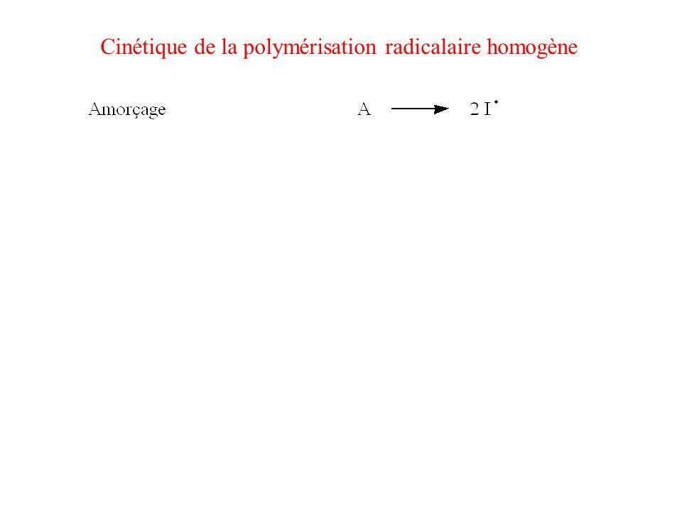 Cinétique de la polymérisation radicalaire homogène