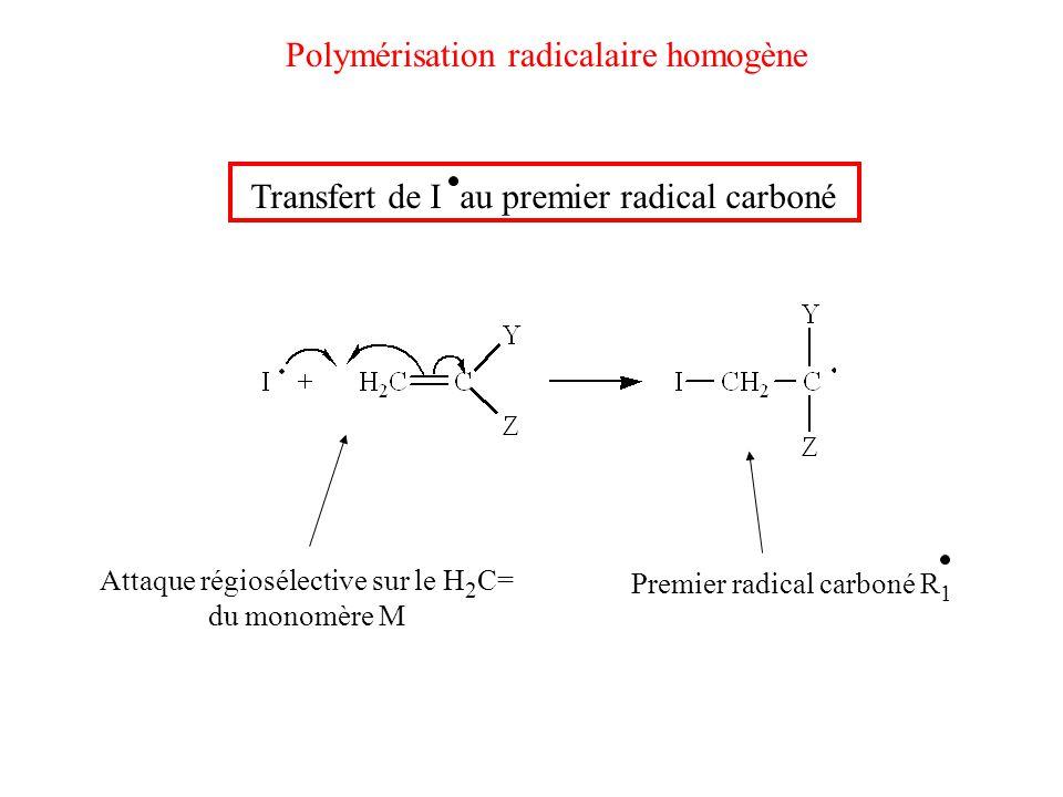 Polymérisation radicalaire homogène Transfert de I au premier radical carboné Attaque régiosélective sur le H 2 C= du monomère M Premier radical carbo