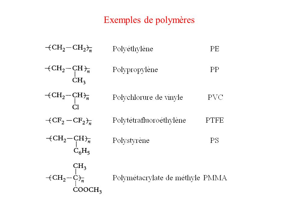 Copolymères à blocs par polymérisation anionique On fait un polymère vivant avec du A (sans B !) R-A-A-A-A-A-A (longueur contrôlée) 1 On ajoute du B R-A-A-A-A-A-A -B-B-B-B-B-B-B (longueur contrôlée) 2 On ajoute du A, etc … 3 On ajoute un solvant protique, pour « tuer » le polymère n