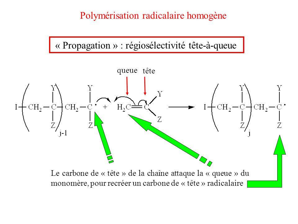 Polymérisation radicalaire homogène « Propagation » : régiosélectivité tête-à-queue tête queue Le carbone de « tête » de la chaîne attaque la « queue