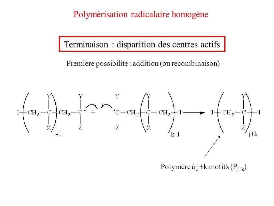 Polymérisation radicalaire homogène Terminaison : disparition des centres actifs Polymère à j+k motifs (P j+k ) Première possibilité : addition (ou re