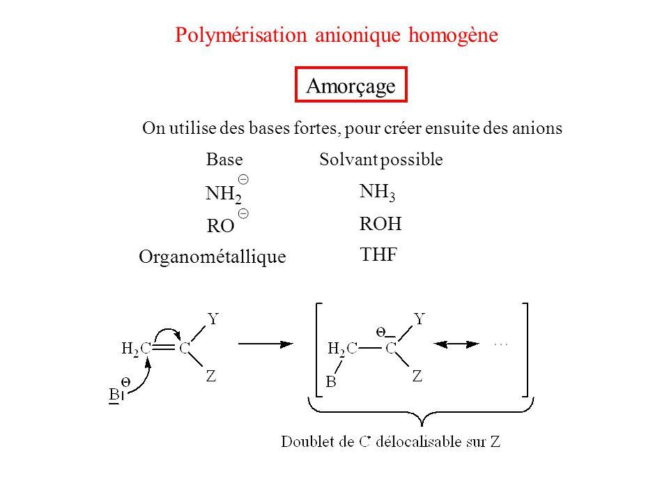 Polymérisation anionique homogène Amorçage On utilise des bases fortes, pour créer ensuite des anions BaseSolvant possible NH 2 NH 3 RO ROH Organométa