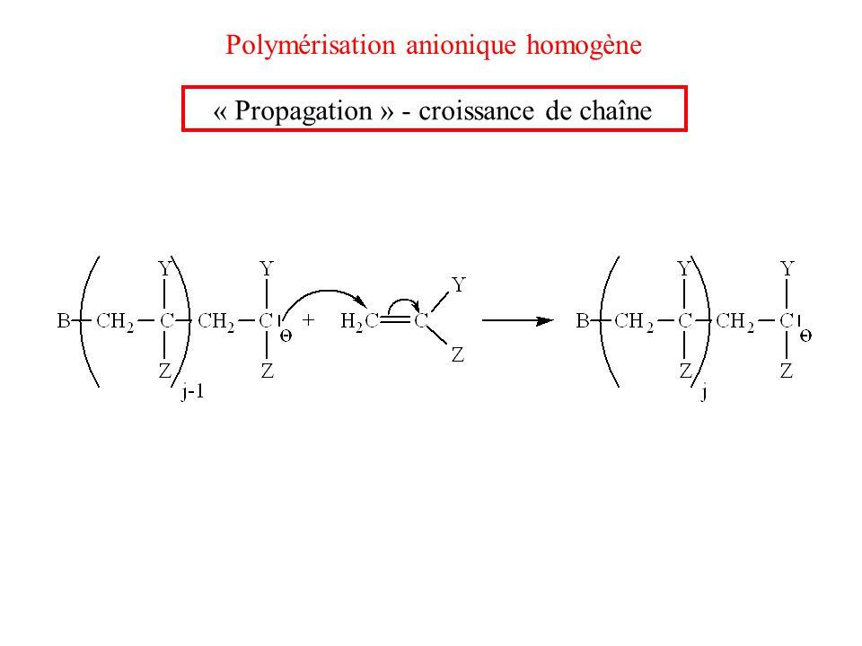 Polymérisation anionique homogène « Propagation » - croissance de chaîne