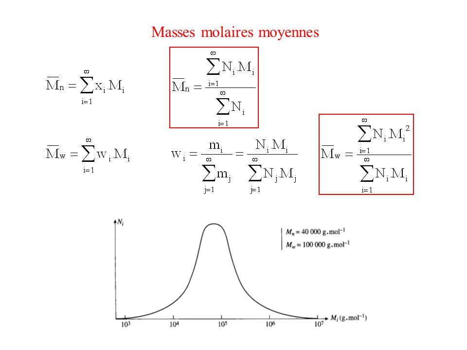 Polymérisation radicalaire homogène Transfert de I au premier radical carboné Attaque régiosélective sur le H 2 C= du monomère M Premier radical carboné R 1