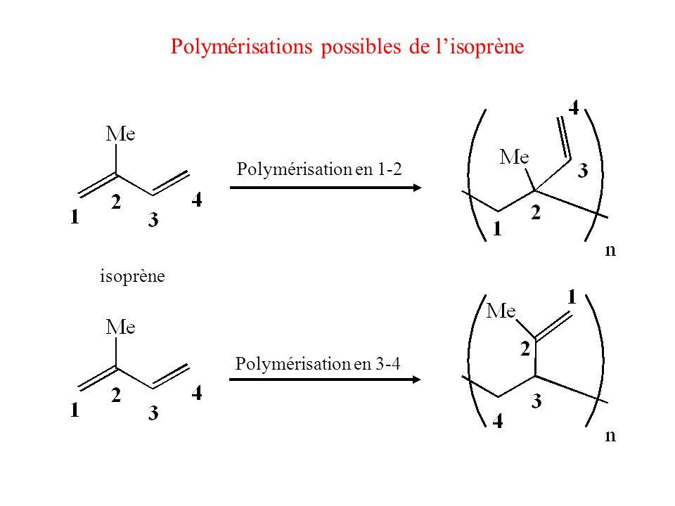 Polymérisations possibles de l'isoprène Polymérisation en 1-2 isoprène Polymérisation en 3-4