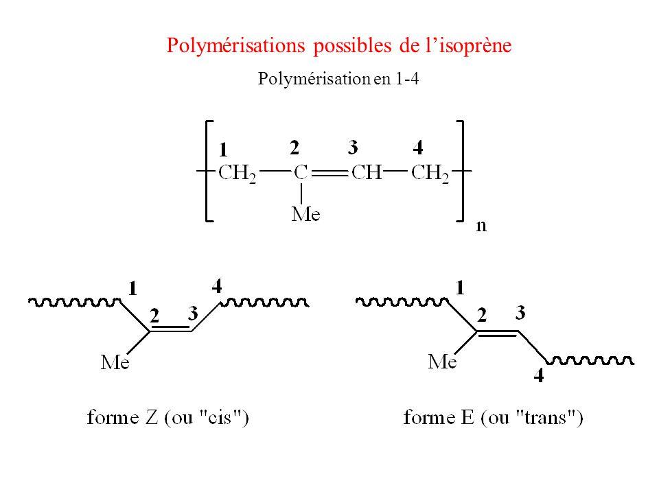Polymérisations possibles de l'isoprène Polymérisation en 1-4