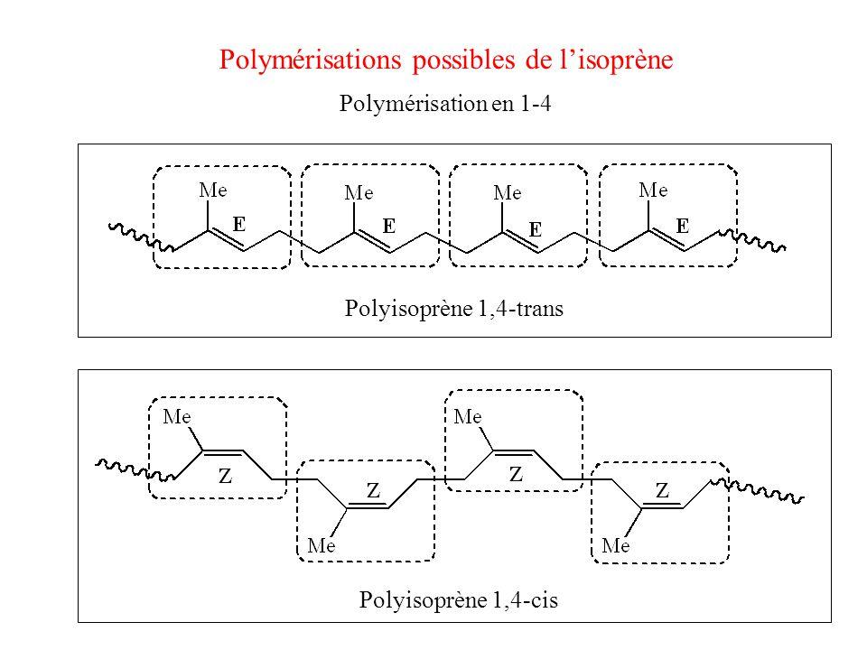 Polymérisations possibles de l'isoprène Polymérisation en 1-4 Polyisoprène 1,4-trans Polyisoprène 1,4-cis