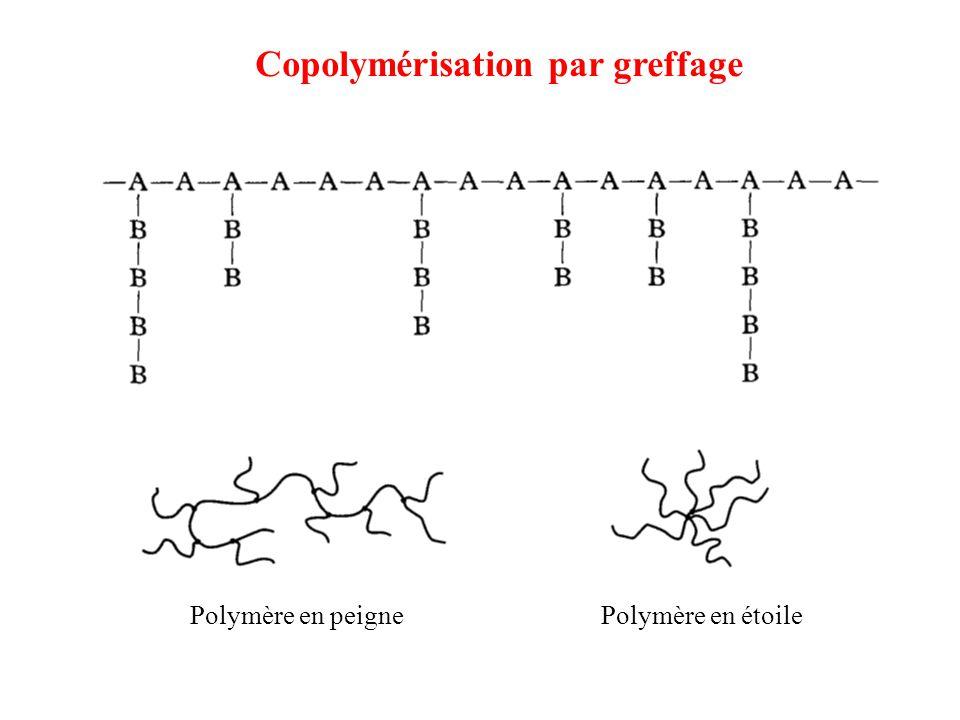 Polymère en peigne Copolymérisation par greffage Polymère en étoile