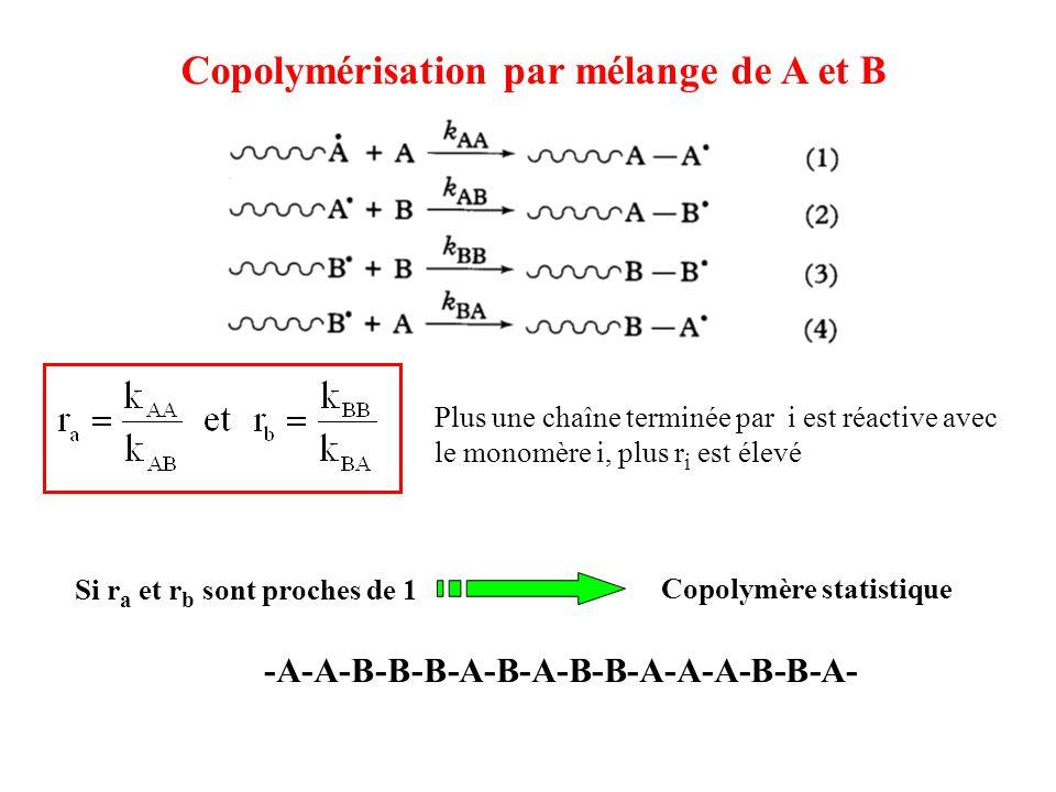 Copolymérisation par mélange de A et B Plus une chaîne terminée par i est réactive avec le monomère i, plus r i est élevé Si r a et r b sont proches d