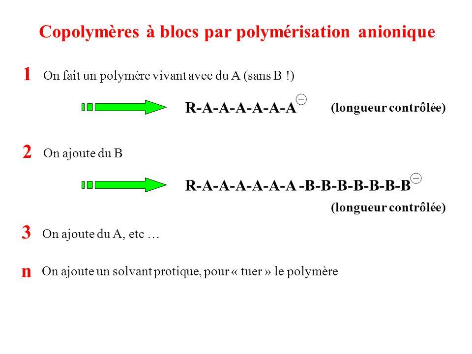 Copolymères à blocs par polymérisation anionique On fait un polymère vivant avec du A (sans B !) R-A-A-A-A-A-A (longueur contrôlée) 1 On ajoute du B R