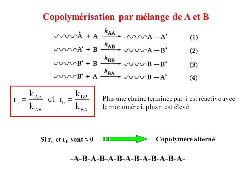 Copolymérisation par mélange de A et B Plus une chaîne terminée par i est réactive avec le monomère i, plus r i est élevé Si r a et r b sont ≈ 0 -A-B-