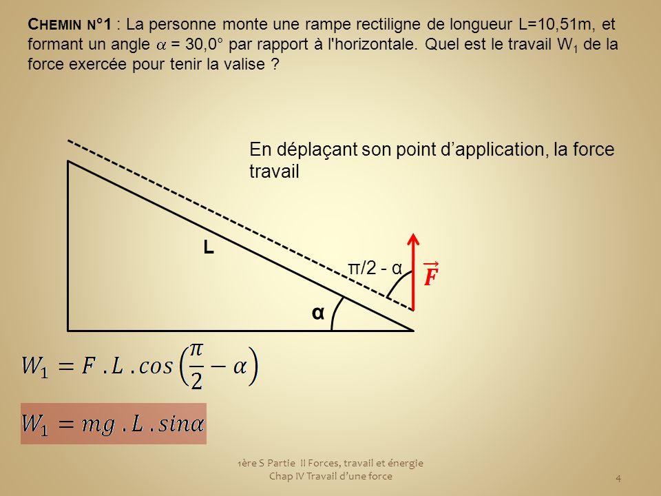 1ère S Partie II Forces, travail et énergie Chap IV Travail d'une force5 α L H CHEMIN N°2: La personne utilise un ascenseur qui monte au même niveau.