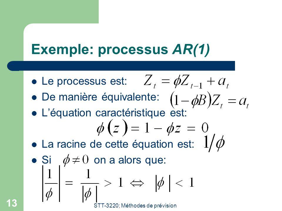 STT-3220; Méthodes de prévision 13 Exemple: processus AR(1) Le processus est: De manière équivalente: L'équation caractéristique est: La racine de cet