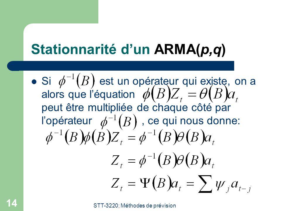 STT-3220; Méthodes de prévision 14 Stationnarité d'un ARMA(p,q) Si est un opérateur qui existe, on a alors que l'équation peut être multipliée de chaq
