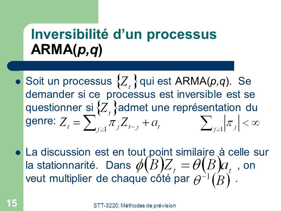 STT-3220; Méthodes de prévision 15 Inversibilité d'un processus ARMA(p,q) Soit un processus qui est ARMA(p,q). Se demander si ce processus est inversi
