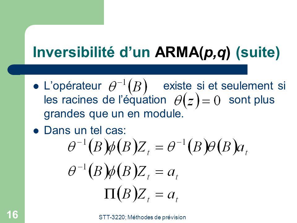 STT-3220; Méthodes de prévision 16 Inversibilité d'un ARMA(p,q) (suite) L'opérateur existe si et seulement si les racines de l'équation sont plus gran