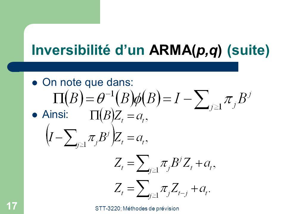 STT-3220; Méthodes de prévision 17 Inversibilité d'un ARMA(p,q) (suite) On note que dans: Ainsi: