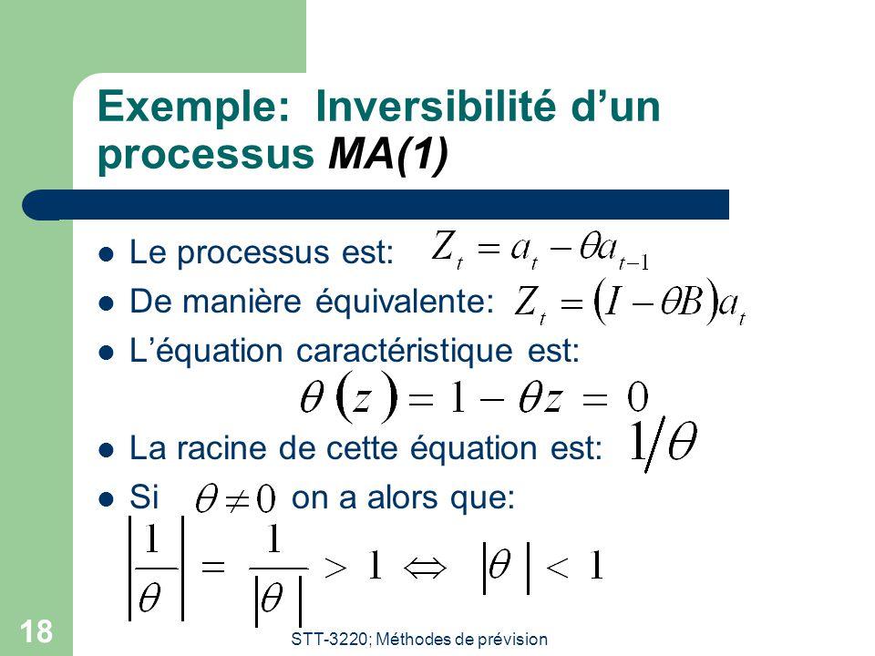STT-3220; Méthodes de prévision 18 Exemple: Inversibilité d'un processus MA(1) Le processus est: De manière équivalente: L'équation caractéristique es