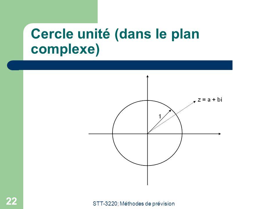STT-3220; Méthodes de prévision 22 Cercle unité (dans le plan complexe)