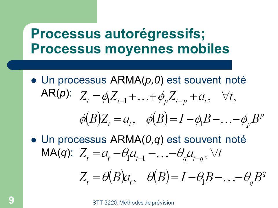 STT-3220; Méthodes de prévision 9 Processus autorégressifs; Processus moyennes mobiles Un processus ARMA(p,0) est souvent noté AR(p): Un processus ARM