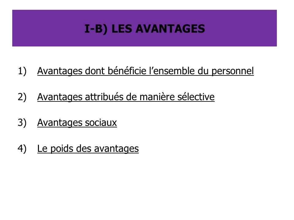 I-B) LES AVANTAGES 1)Avantages dont bénéficie l'ensemble du personnel 2)Avantages attribués de manière sélective 3)Avantages sociaux 4)Le poids des av