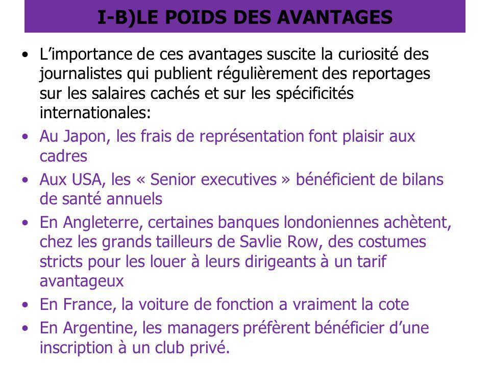 I-B)LE POIDS DES AVANTAGES L'importance de ces avantages suscite la curiosité des journalistes qui publient régulièrement des reportages sur les salai