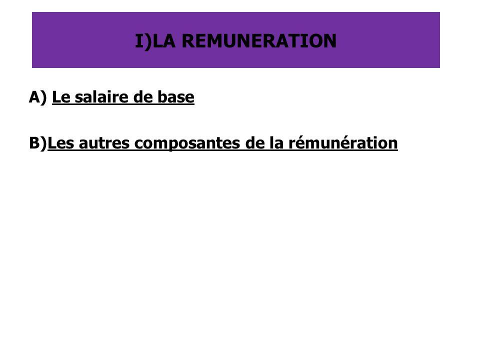 I)LA REMUNERATION A) Le salaire de base B)Les autres composantes de la rémunération