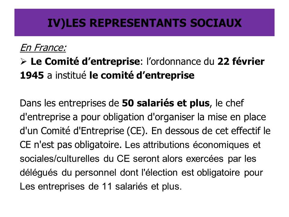 IV)LES REPRESENTANTS SOCIAUX En France:  Le Comité d'entreprise: l'ordonnance du 22 février 1945 a institué le comité d'entreprise Dans les entrepris