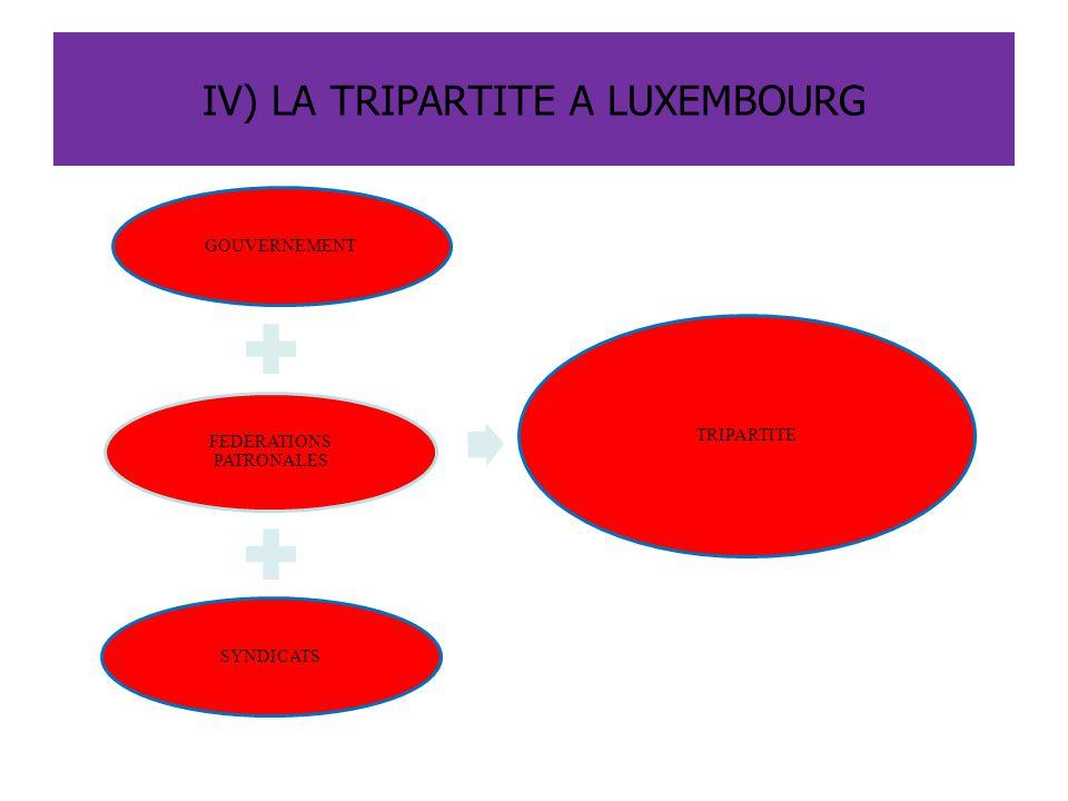 IV) LA TRIPARTITE A LUXEMBOURG GOUVERNEMENT FEDERATIONS PATRONALES SYNDICATS TRIPARTITE