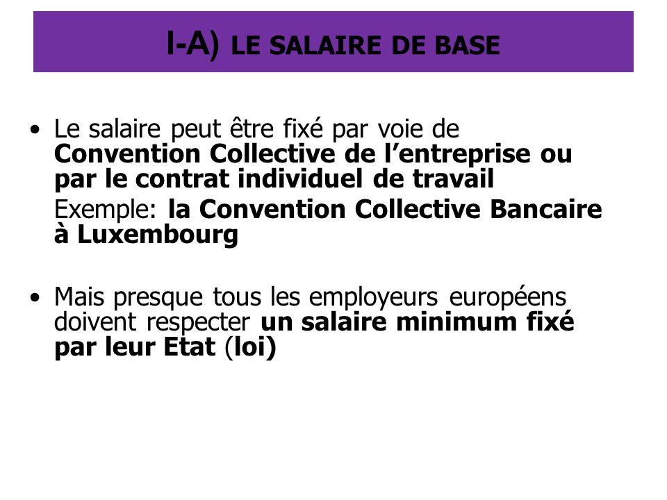 I-A) LE SALAIRE DE BASE Le salaire peut être fixé par voie de Convention Collective de l'entreprise ou par le contrat individuel de travail Exemple: l