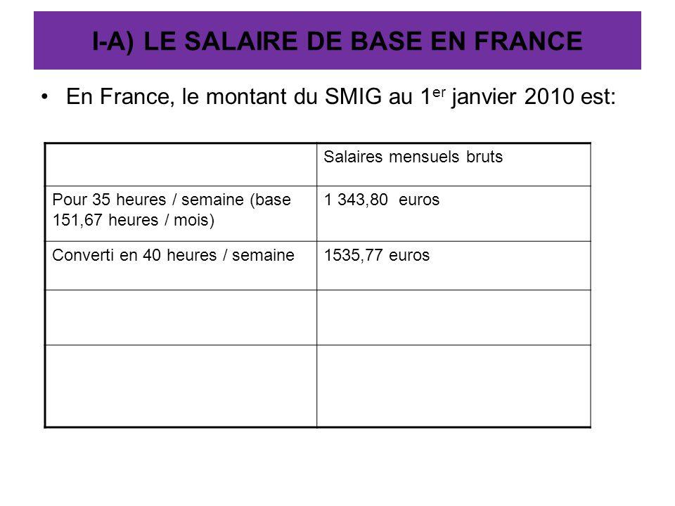 I-A) LE SALAIRE DE BASE EN FRANCE En France, le montant du SMIG au 1 er janvier 2010 est: Salaires mensuels bruts Pour 35 heures / semaine (base 151,6