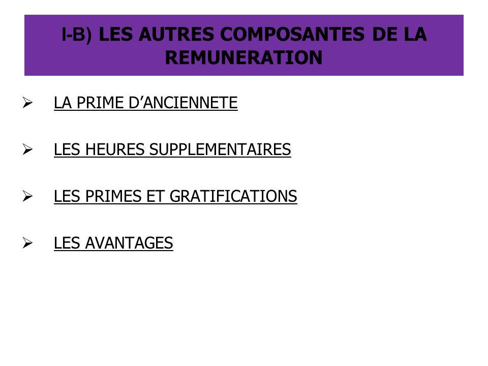 I-B) LES AUTRES COMPOSANTES DE LA REMUNERATION  LA PRIME D'ANCIENNETE  LES HEURES SUPPLEMENTAIRES  LES PRIMES ET GRATIFICATIONS  LES AVANTAGES