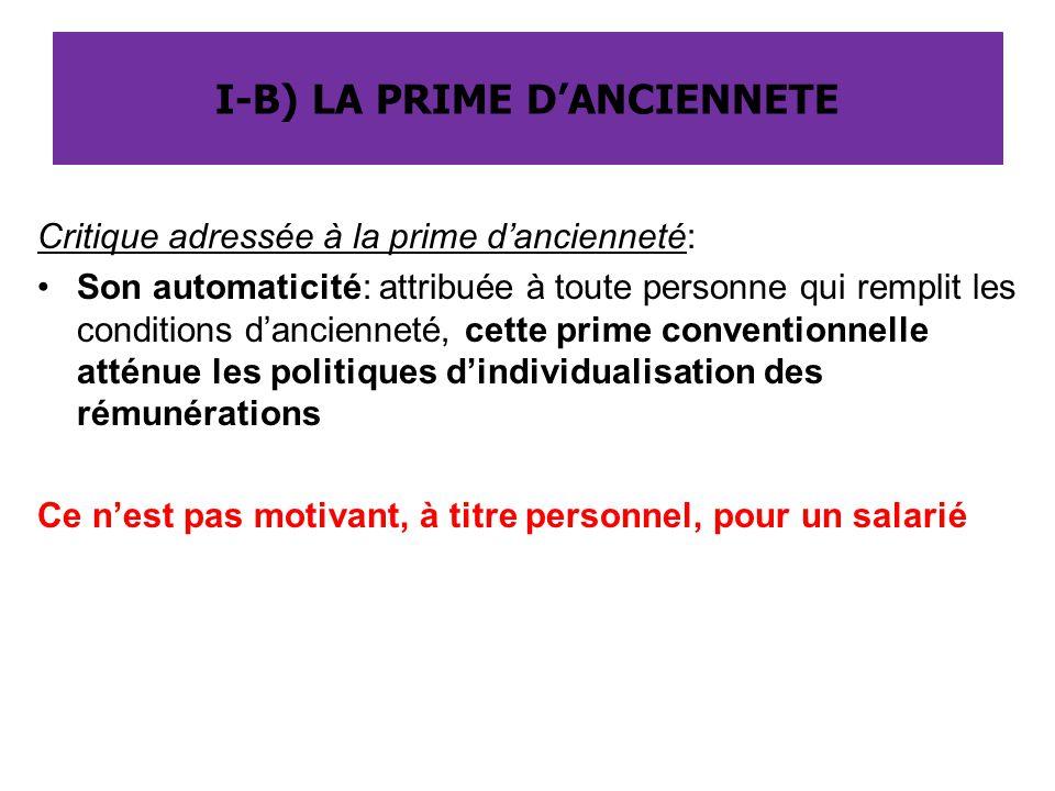 I-B) LES HEURES SUPPLEMENTAIRES EN FRANCE ET A LUXEMBOURG Il s'agit des heures effectuées au-delà de la durée légale de travail A Luxembourg, le taux de majoration est de 50%