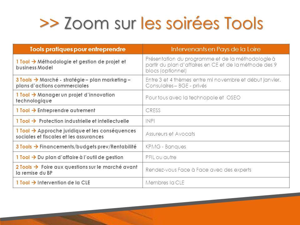 Tools pratiques pour entreprendre Intervenants en Pays de la Loire 1 Tool  Méthodologie et gestion de projet et business Model Présentation du progra